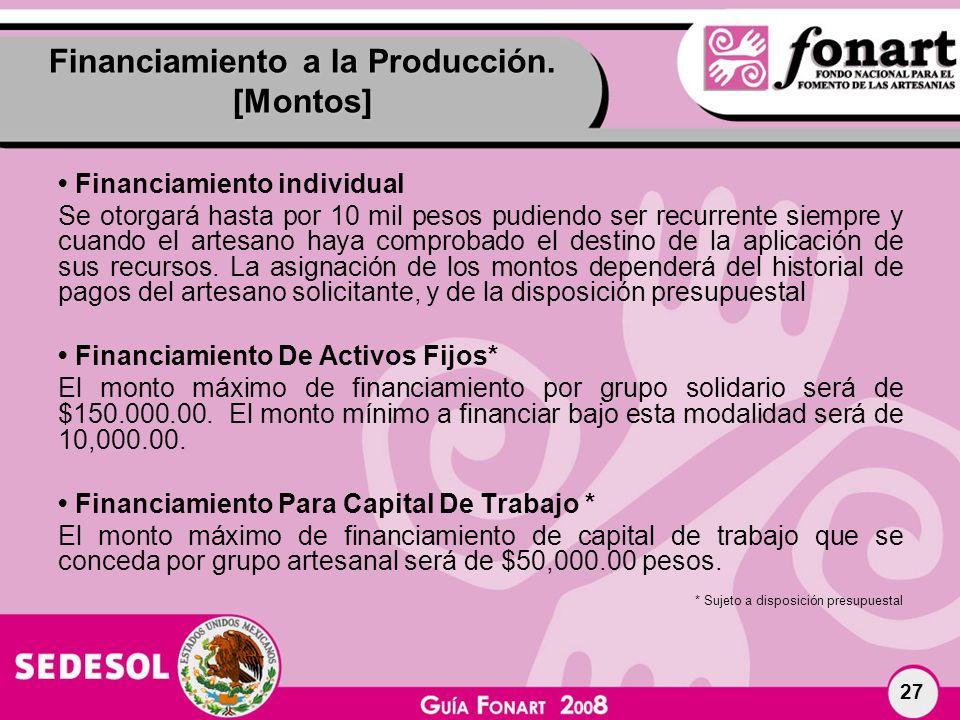 Financiamiento a la Producción. [Montos]